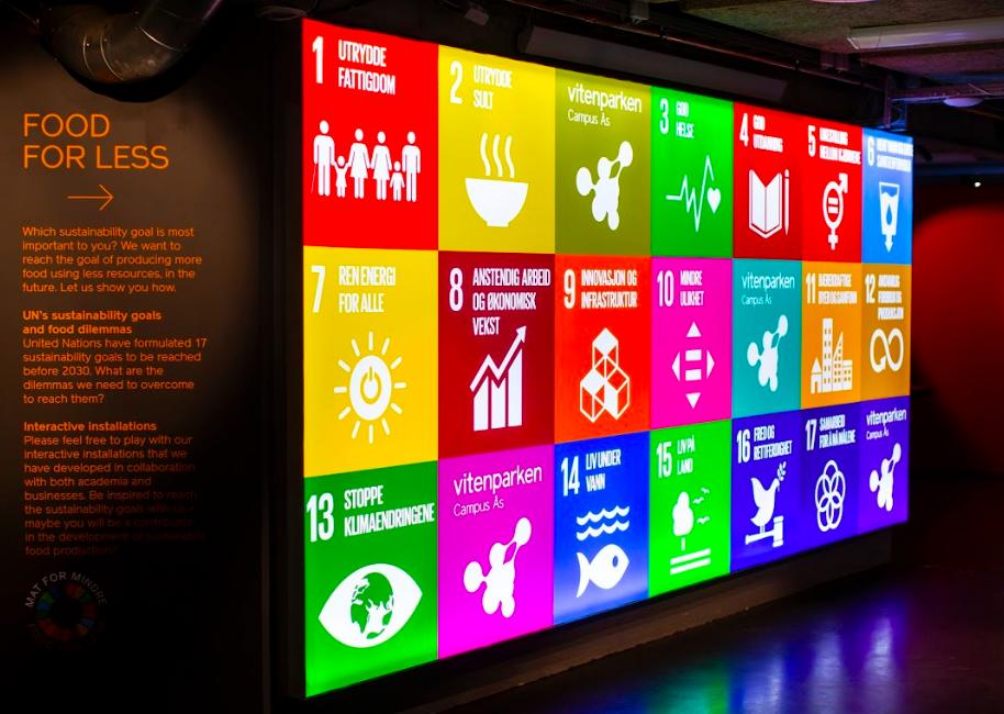 FN bærekraftsmål Vitenparken
